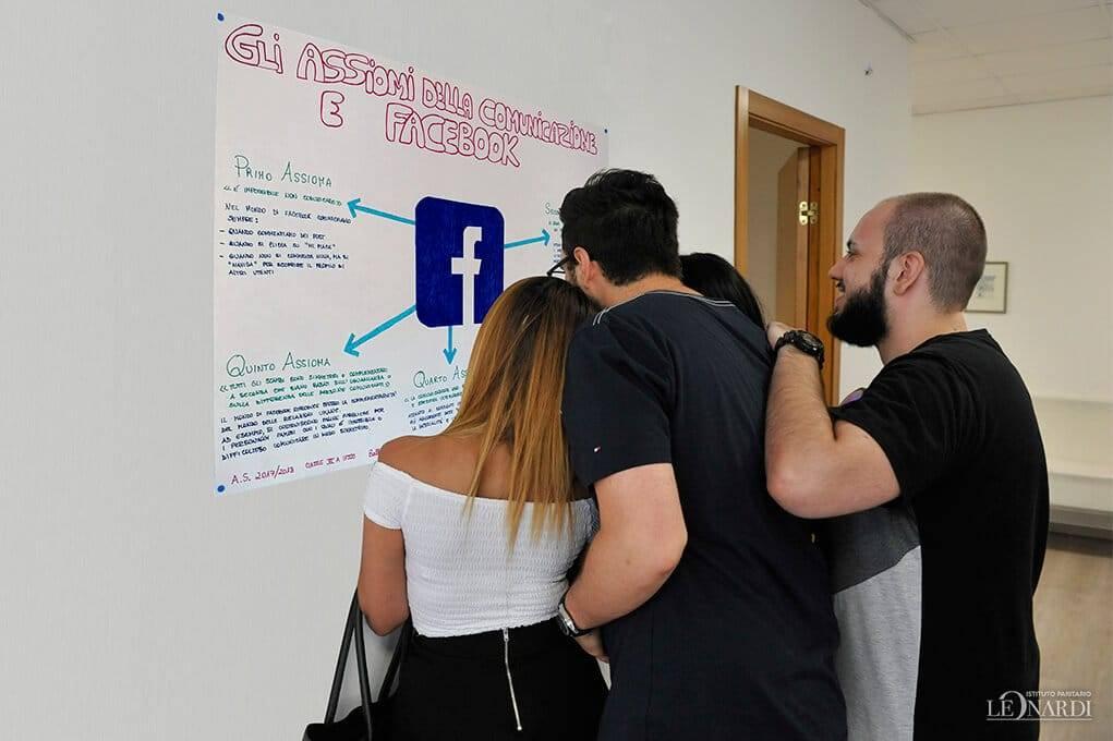 Assiomi comunicazione e Facebook
